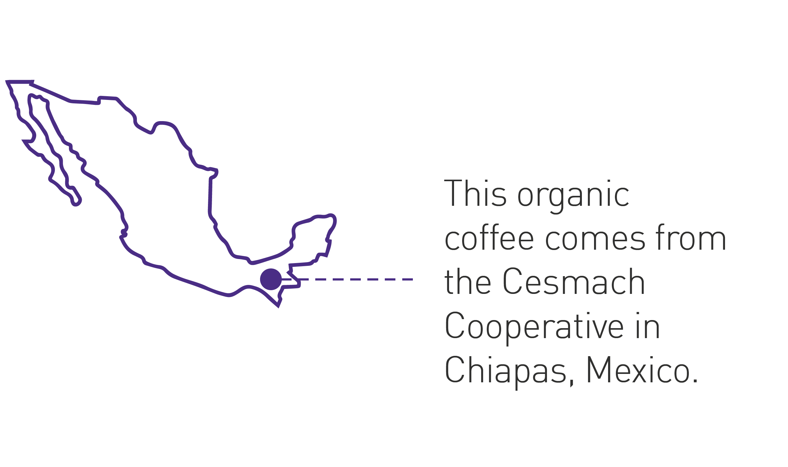 Cafe Femenino Origin Map Mexico